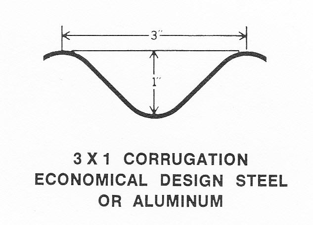 3x1  Corrugation